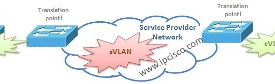 vlan-translation-cvlan-and-svlan