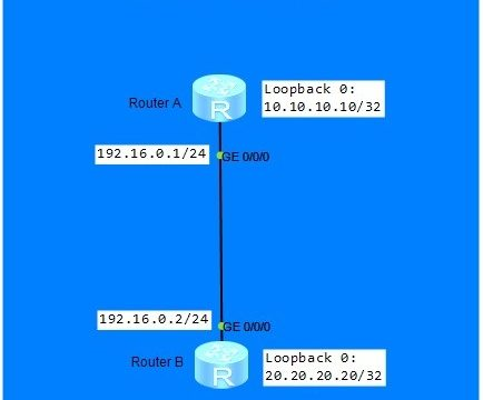 huawei-router-interface-configuration