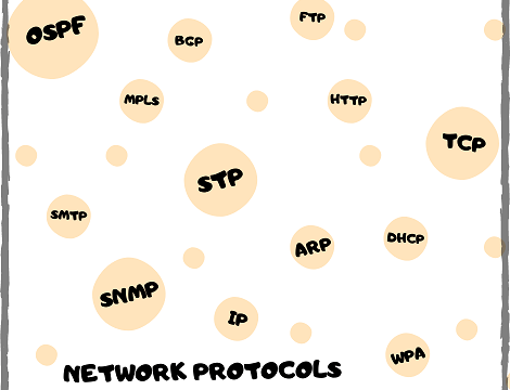what-is-a-network-protocol